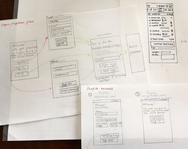 First attempts at figuring out parts of the user flow. Initial sketches before the official UX documents
